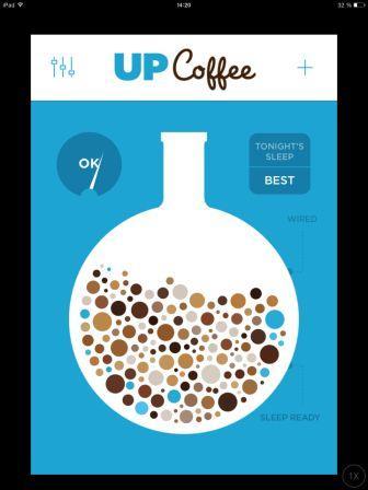 приложение к iPad upcoffee